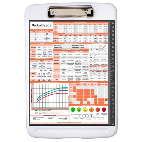 Storage Clipboard with Quick Reference - Pediatrics Edition