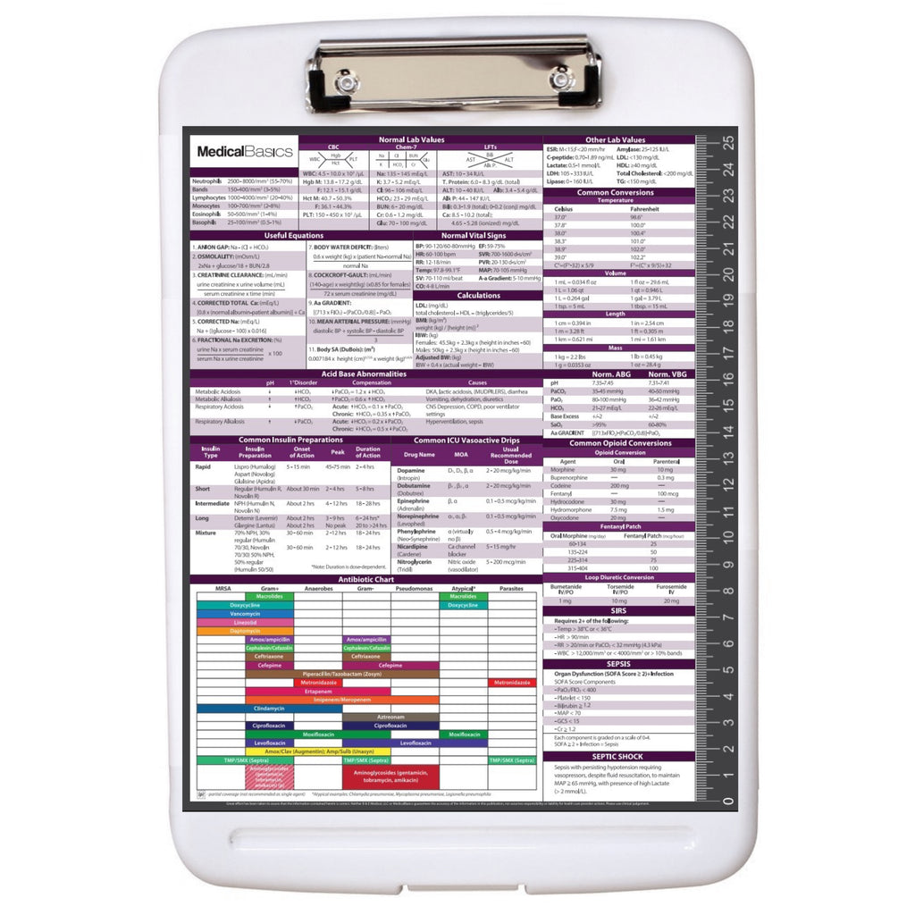 Storage Clipboard with Quick Reference - Pharmacy Edition