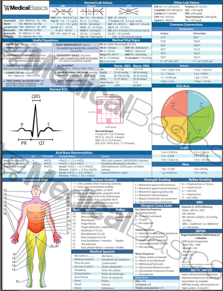 Laminated Medical Reference Sheet
