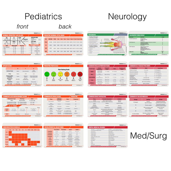 Scrubnotes - 13 Card Set with Medical Abbreviation Booklet