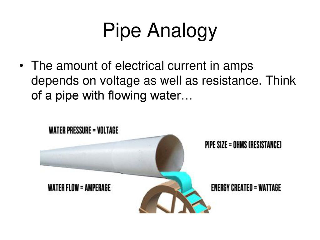electric energy water pipe analogy illustration
