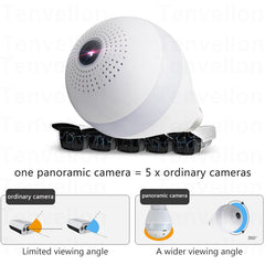 Innovative Smart Home Camera Will Keep You Safe!