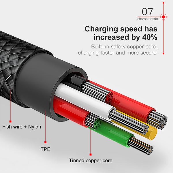 90 Degree USB Cable | iPhone 5 6 6s 7 8