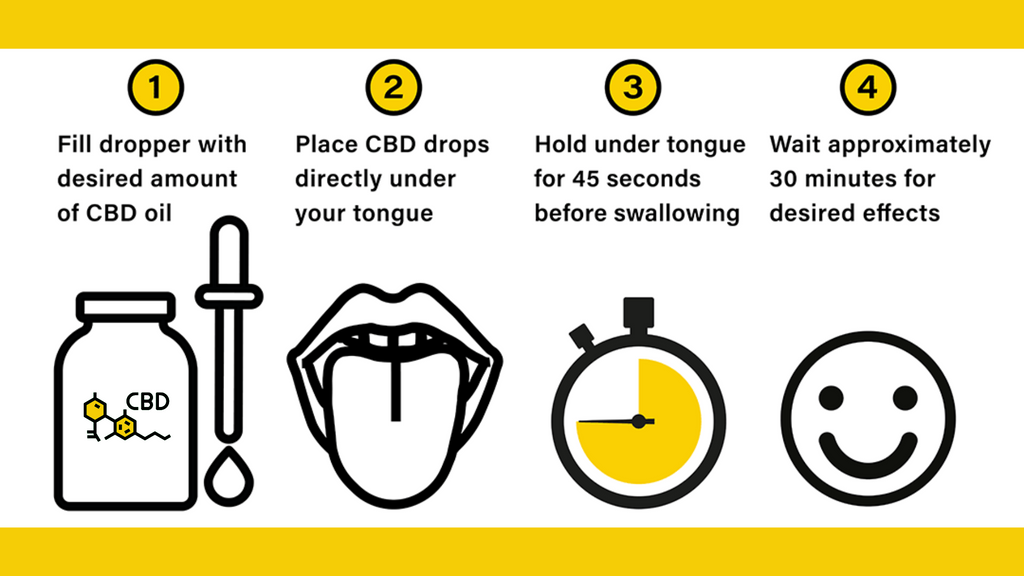 how-to-take-cbd-oil-under-the-tongue-method