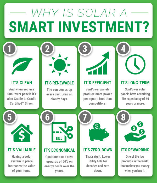 Solar is a Smart Investment Infographic NM Solar System Albuquerque