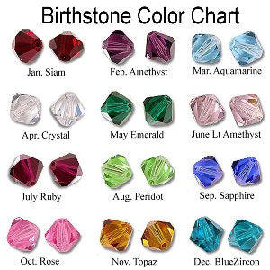 birthstone crystal color chart