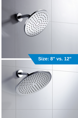 8 Inch Rain Shower Head versus 12 Inch Rainfall Shower Head