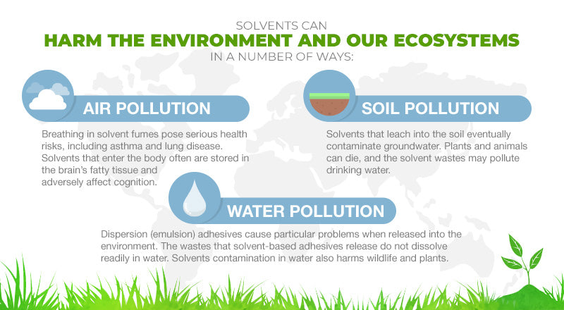 solvents harm environment graphic