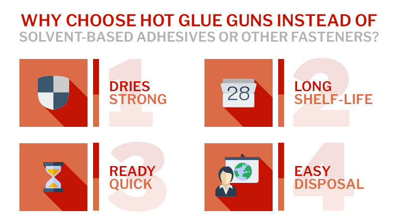 Why Choose hot glue guns