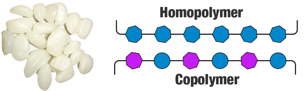 APAO Hot Melt - Homopolymers vs Copolymers