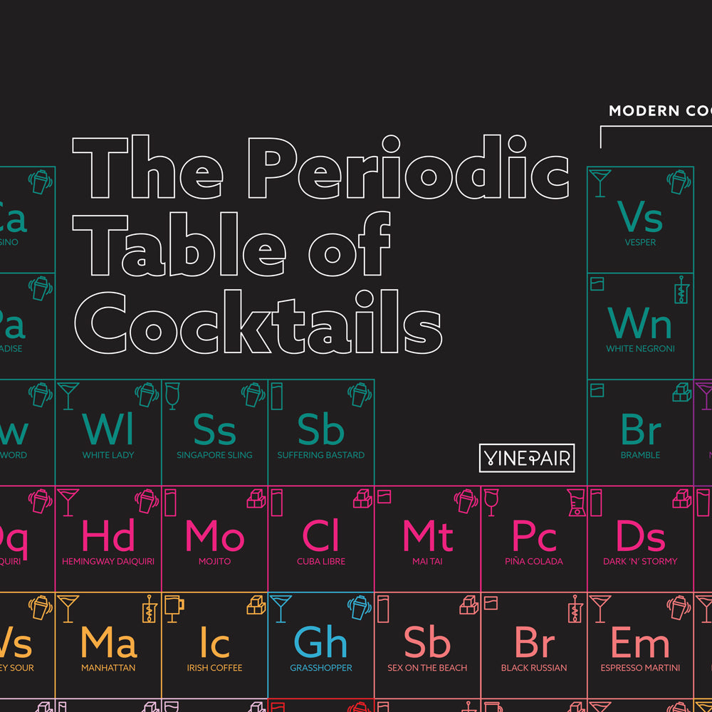 The Periodic Table of Cocktails Poster