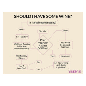 The Wine Wednesday Chart