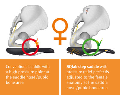 SQLab Step Technology for Women's Bike Saddles