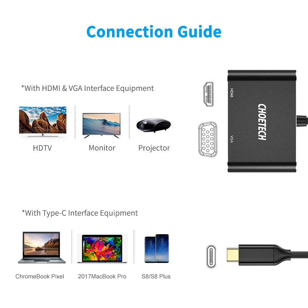 CHOETECH 2 in 1 HUB-M07 USB C to HDMI VGA Adapter CHOETECH OFFICIAL