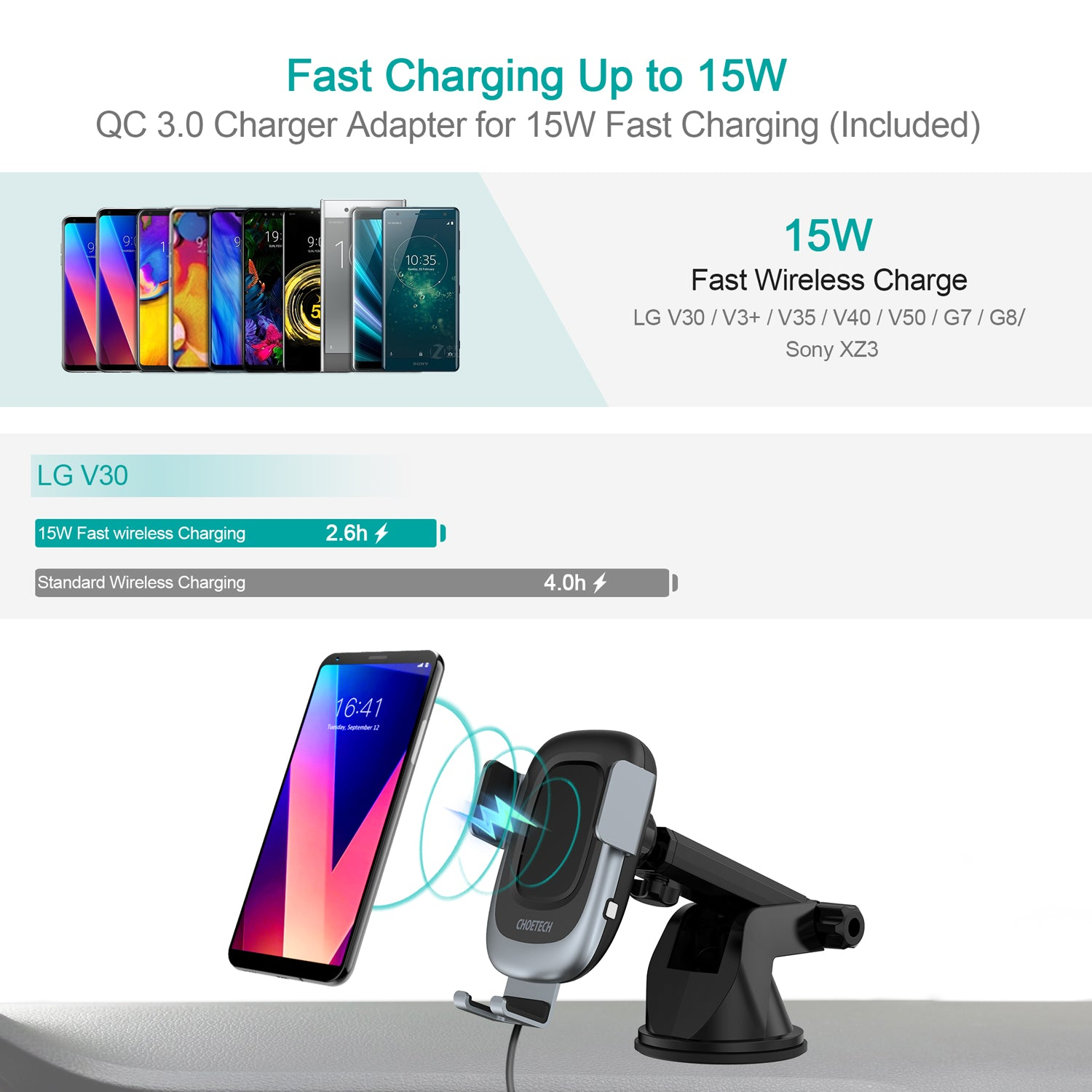 T542-S Choetech Wireless Car Charger,15W USB C Qi Fast Charging Auto-Clamping Car Mount, Windshield Dashboard Phone Holder