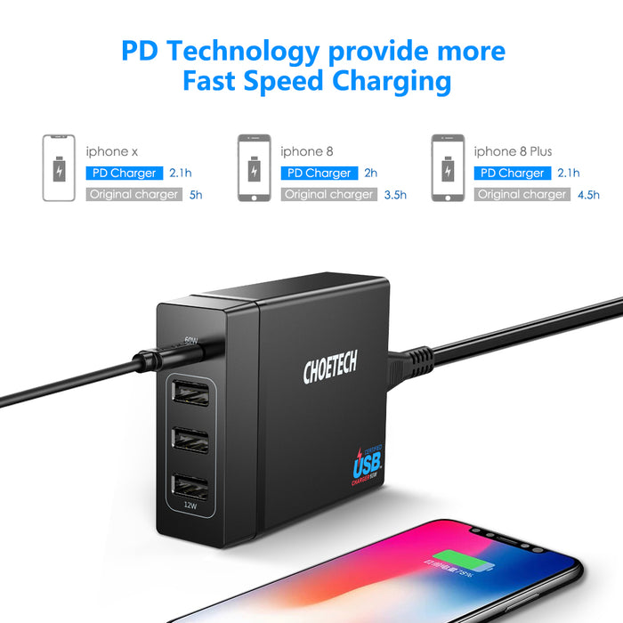 CHOETECH Power Delivery Charger Multi USB Charging CHOETECH OFFICIAL