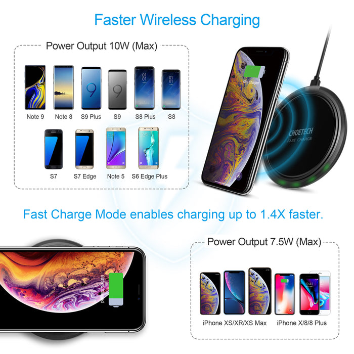 CHOETECH Qi Certified 7.5W Fast Wireless Charger (US Plug QC3.0 AC Adapter Included)