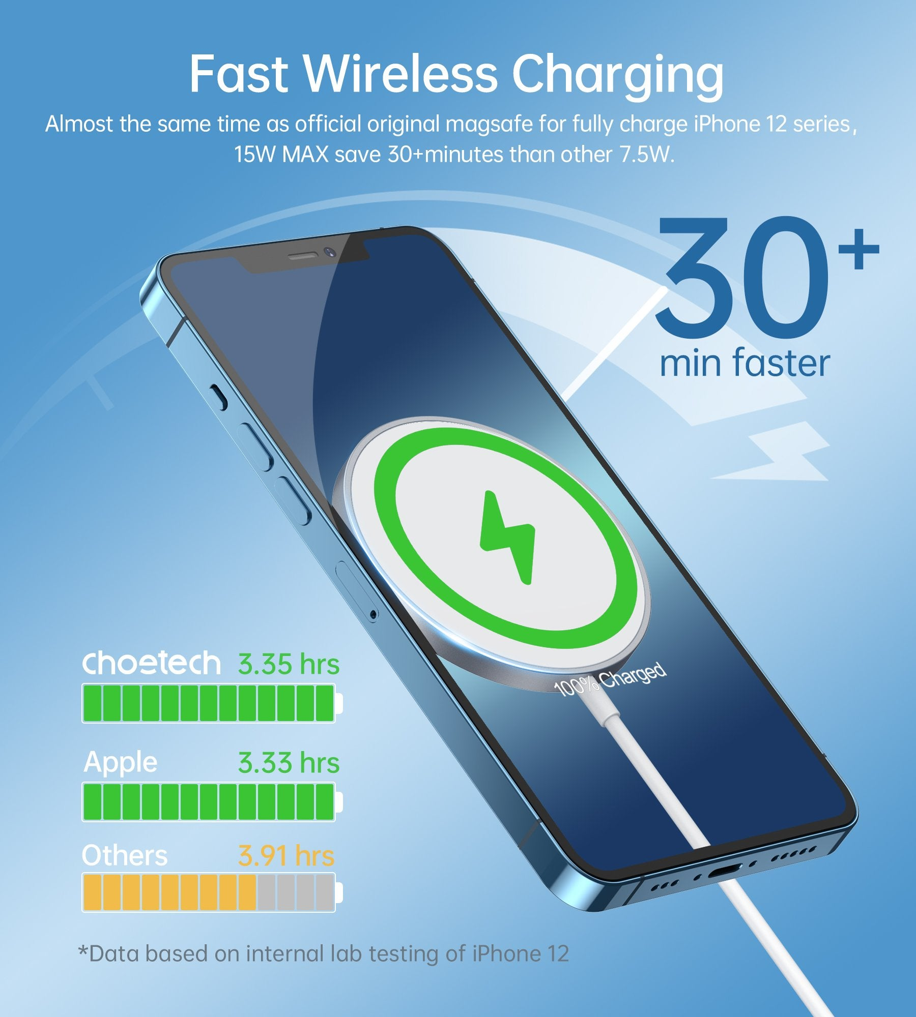 T517F Pro CHOETECH MagLeap Wireless Charger PD 3.0 20W Adapter Magsafe Compatible with iPhone 12