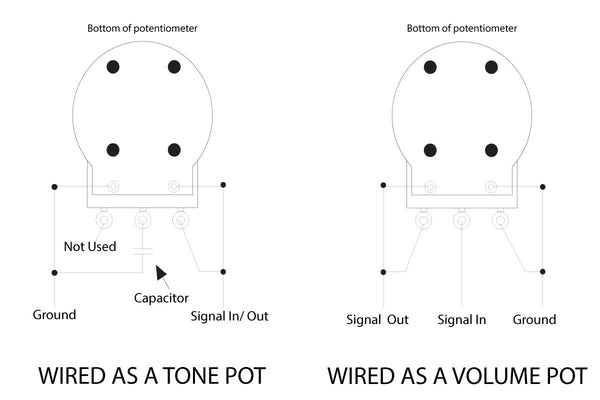 Pots Wiring Diagram - All Wiring Diagram