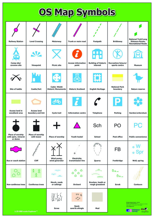 Ordnance Survey Map Symbols Ordnance Survey map symbols poster Ordnance Survey Map Symbols