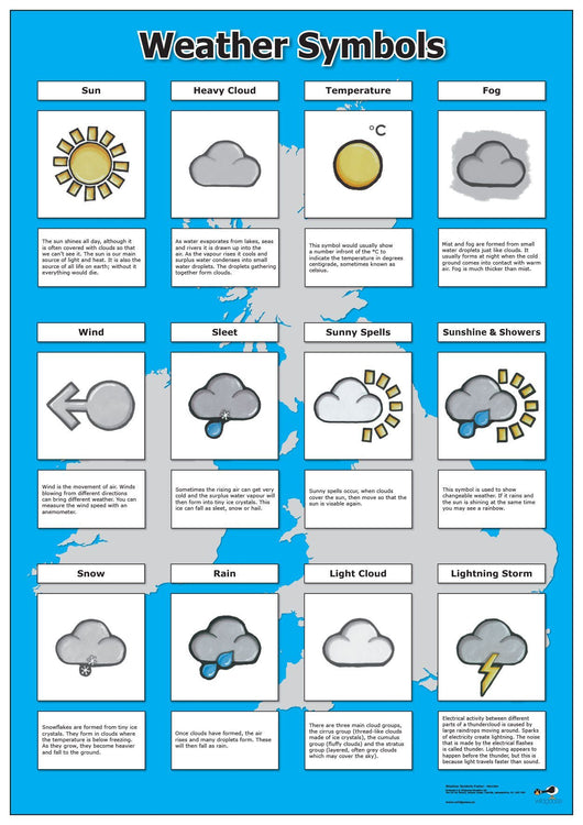 Weather Symbols Poster Geography Resources Geopacks