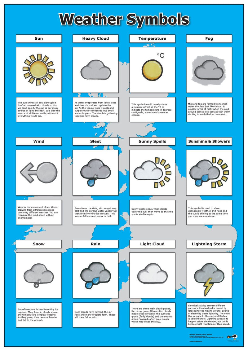 Weather Symbols Poster Geography Resources