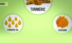 Study validating Turmeric's effects on Type 2 Diabetes