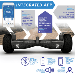 "BLUEFIN™ 8.5"" ATV BEAST HOVERBOARD SWEGWAY WITH INTEGRATED APP + SILI OFFROAD SUSPENSION HOVERKART **BUNDLE**"