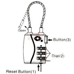 TSA lock diagram of use