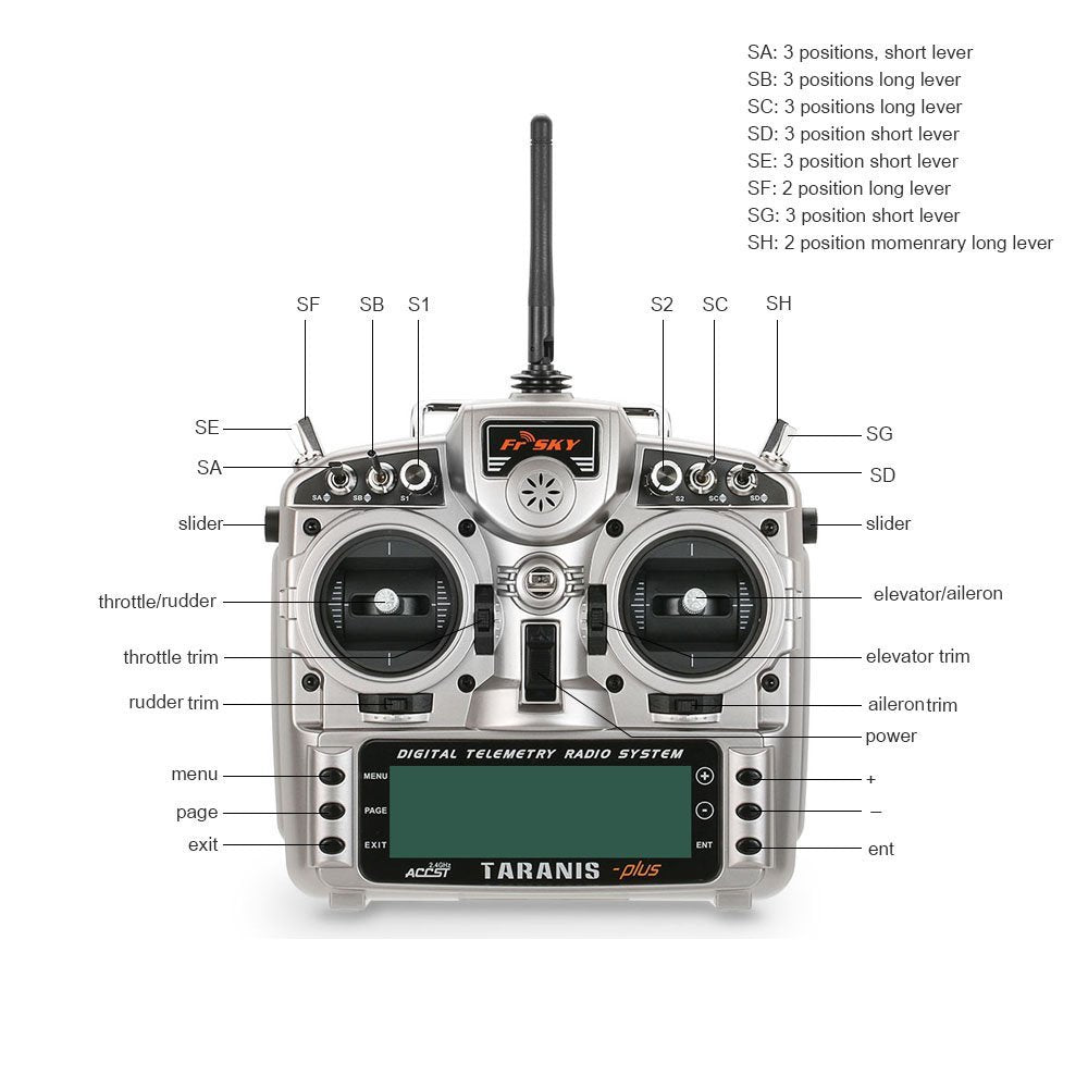 FrSky Taranis X9D plus 16-channel 2.4ghz ACCST Radio Transmitter (mode 2) with X8R