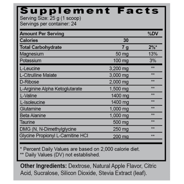 Supplement facts for BarwisMethods Mid-Workout, a sports nutrition supplement that includes essential amino acids designed for your hiit workout