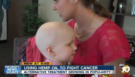 Video: Using Hemp Oil to Fight Cancer