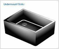 Undermount sink for a laboratory | Epoxy Resin undermount Sink | Blackland Manufacturing