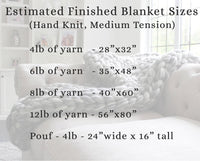 Mama Knows Luxury yarn requirement chart for extreme knit and crochet blankets.