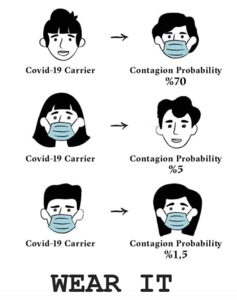 Masks and Contagion Probability
