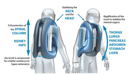 Airbag Jacket Technology