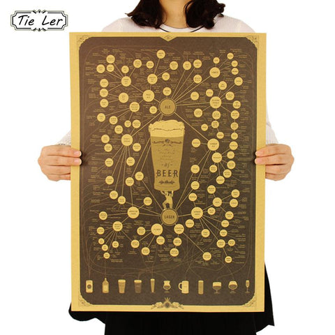 $2.15- Tie Ler Vintage Style Poster Wall Sticker Beer Figure Decoration Kraft Paper Poster Bar Home Wall Decor 51.5X36Cm