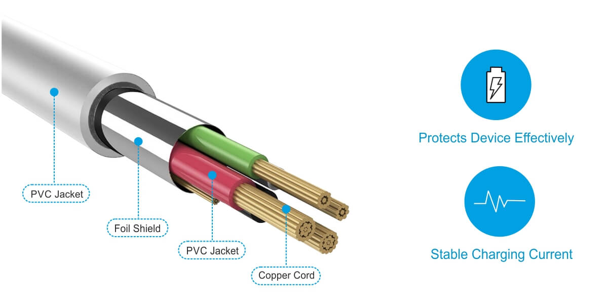 core 2 cable