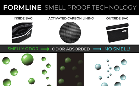 Smell Proof Bag Technology from FORMLINE Supply