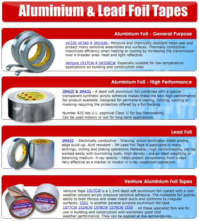 Beroemd Aluminium Foil Tapes for the Construction Industry – Viking ZR76