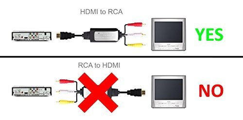 HDMI to RCA Cable Converts Digital HDMI Signal to Analog RCA/AV Works  w/TV/HDTV/Xbox 360/PC/DVD