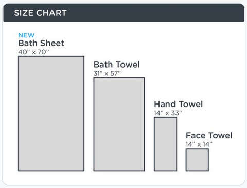 Bath towel size chart