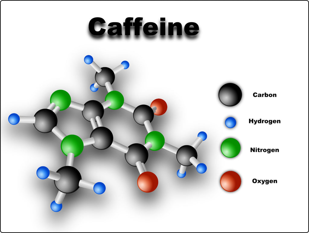 Caffeine Anhydrous, the secret ingredient in the best Pre-Workout formulas