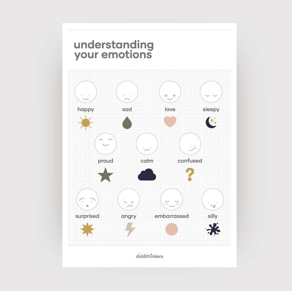 diddithinkers, Understanding your emotions
