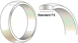Profile diagram of a standard fit wedding band