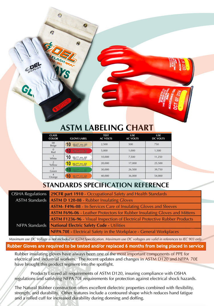 Rubber Gloves Specifications