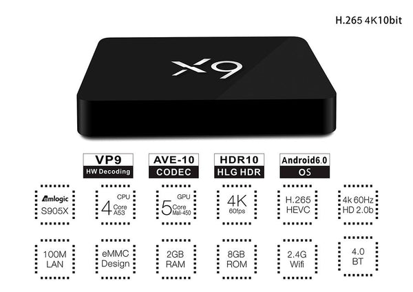 Amlogic S905X 64Bit 2G/8G TV Box KODI 4K - ELARIC Collection