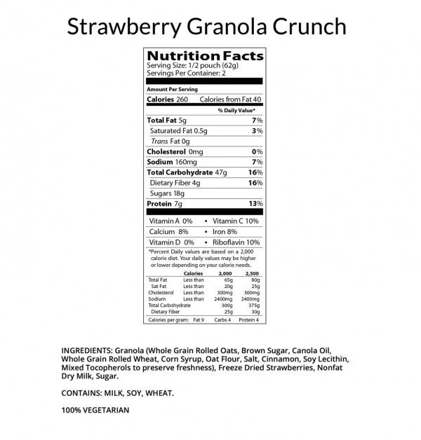 Strawberry Granola Crunch Camping Food