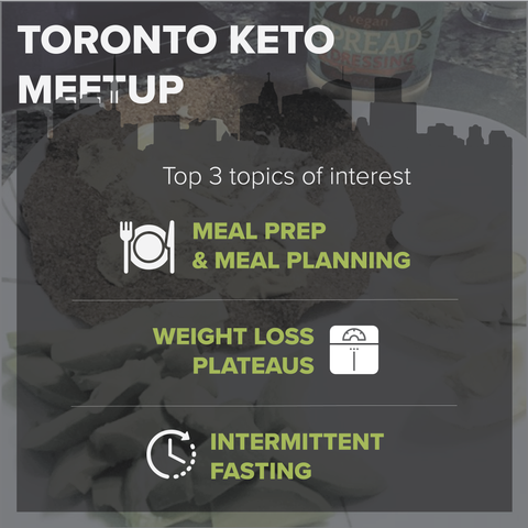 Toronto Keto Meetup - Top 3 topics of interest
