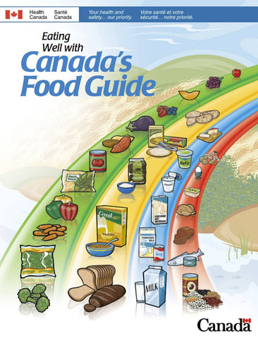 Canada's Food Guide from 2007